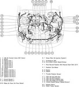 98 toyota camry ignition wiring diagram 98 get free