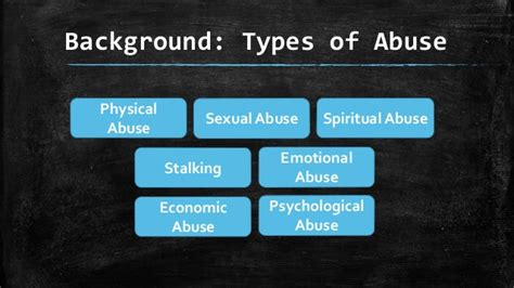 powerpoint templates for violence powerpoint templates free download domestic violence image