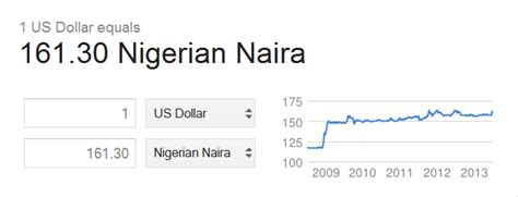 aliexpress exchange rate for naira do it yourself importation guide free season 2