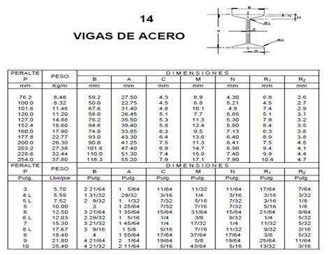 tabla calibres de lamina lamina galvanizada tabla de calibres e informaci 243 n pictures