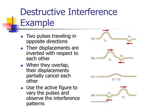 interference pattern types ppt chapter 18 powerpoint presentation id 268115