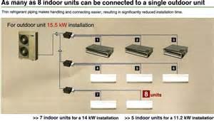 mini split system wiring diagram mini wiring diagram free