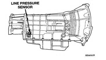 2002 dodge ram 1500 cel code p0871 transmission issue