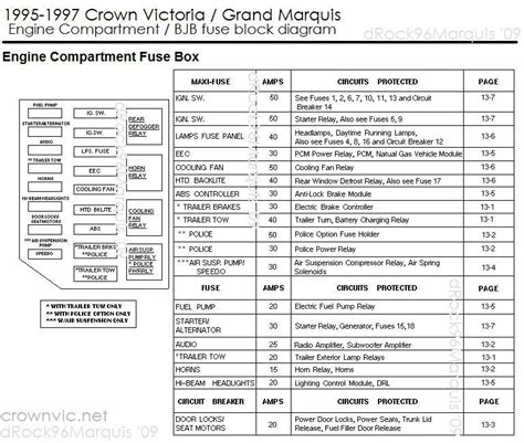 97 grand marquis fuse diagram 97 grand marquis fuse box diagram 97 get free image