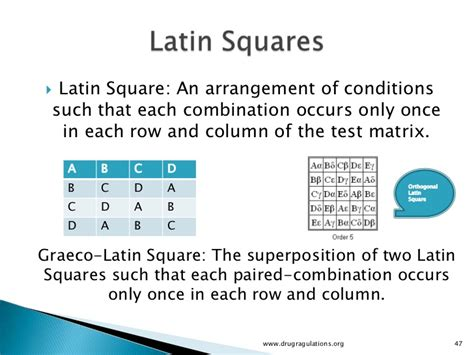 latin square experimental design quality by design design of experiments