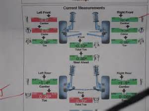 Honda Crv Alignment Problems Honda Crv Alignment Specs Page 3 2016 Car Release Date