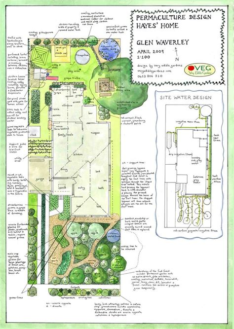 Layout Of Garden 25 Best Ideas About Permaculture Design On Pinterest Permaculture Companion Planting And