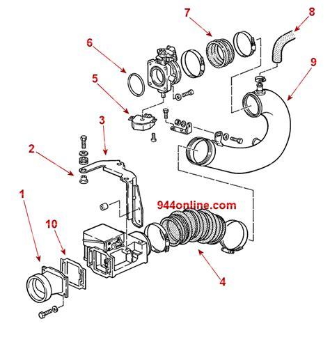 transmission control 1983 porsche 944 electronic throttle control 944online your place for porsche 944 parts and 944 tools