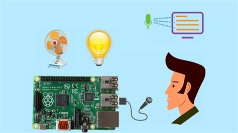 speech recognition based home automation udemy