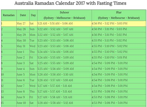 day of ramadan 2018 ramadan 2018 australia accurate calendar sydney