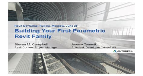 Sosiologi The Key Concepts Oleh family concepts from a revit api professional