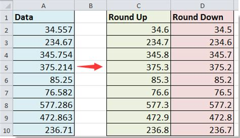 formulas in excel 1 round numbers in excel with round function to