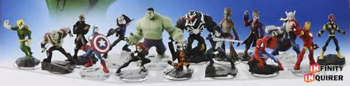 Disney Infinity 2 0 Marvel Characters Disney Infinity All Characters List Car Interior Design
