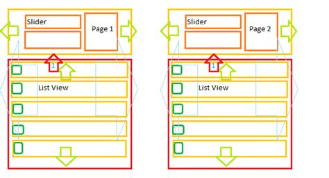 xml layout scrollable xml scroll area in android stack overflow