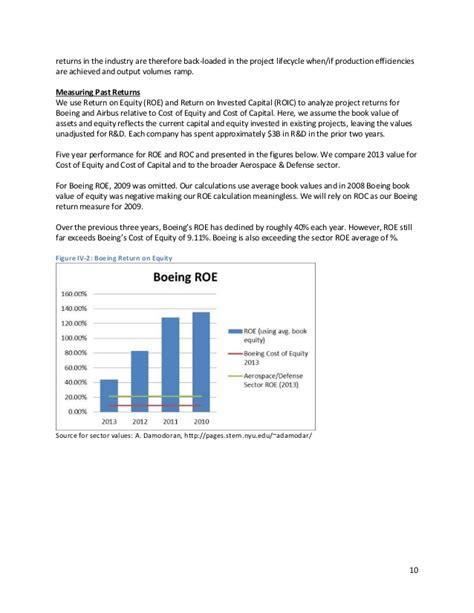 Boeing Analysis by Financial Analysis Boeing Airbus