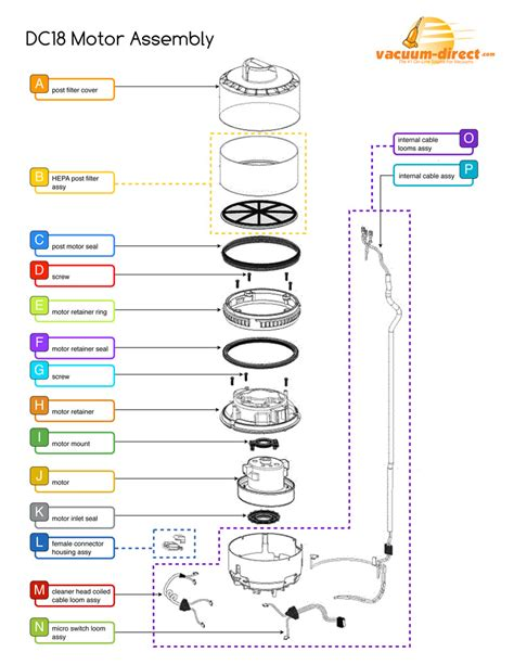 dyson dc18 parts diagram dyson vacuum cleaner wiring diagram wiring diagram manual