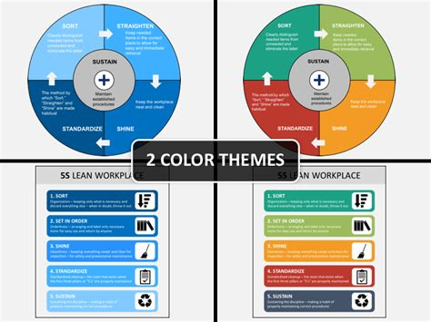 5S Lean Workplace Concept PowerPoint Template   SketchBubble