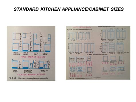 kitchen appliance dimensions architecture and functional planning ppt video online