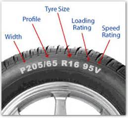 Car Tires Size Explained Tyre Sizes And Profiles Tyre Ratings Explained