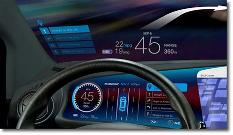Noisy Vehicles With 4 Sounds Us Snd Vehi Top 5 Tech Trends In Advanced Driver Assistance Systems