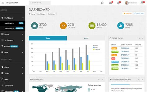 Best Of The Web This Week Styledash 2 by Queenadmin Beautiful Admin Dashboard