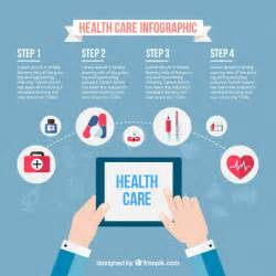 health templates health care infographic template vector free