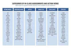 learning verbs boxfirepress
