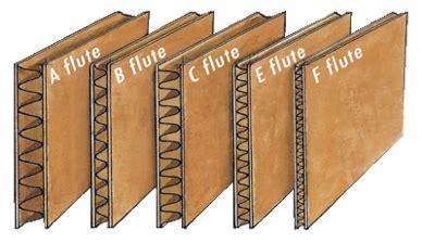 Tambahan Packing Karton Duplex Kertas Coklat jenis jenis bahan kertas rumah box