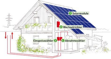 abschreibung carport mit photovoltaik die energie der sonne nutzen lagerhaus