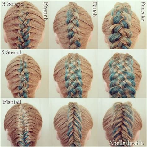 all types of braids step by step pinterest the world s catalog of ideas