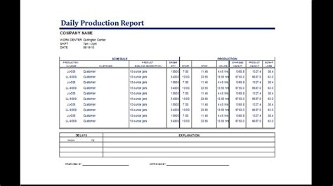 production status report template production status report template