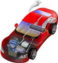 Electric Vehicles Basics In Hybrid Electric Vehicle Basics Nrel