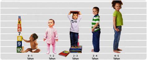 Multi Vitamin Tablet For Children Green World multivitamin untuk anak yang aman multivitamin untuk