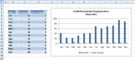 cara membuat grafik gradien di excel cara membuat grafik gabungan di excel
