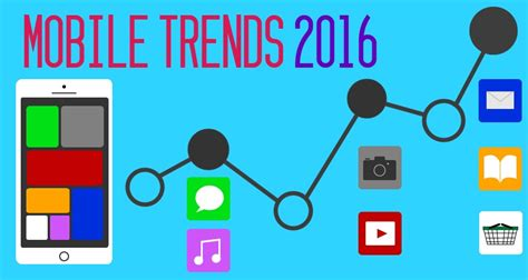 2016 download mobile app mobile trends for 2016 convert customers with mobile