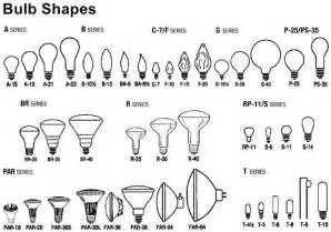 Led Light Bulb Size Chart Led Information Ledlight