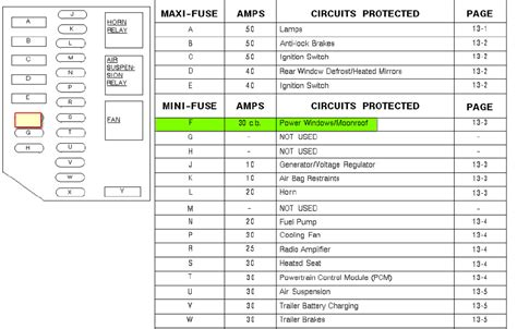 mgb fuse box wires wiring diagram with description