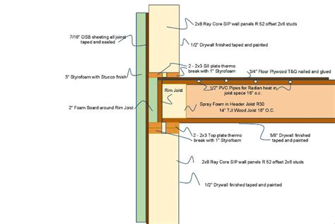 sip floor toronto passive house uses ray core sips to achieve an r61