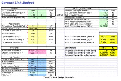 10  budget examples   monthly budget forms