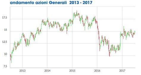banca generali quotazioni azioni generali investire in borsa