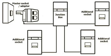 junction box connectors junction free engine image for