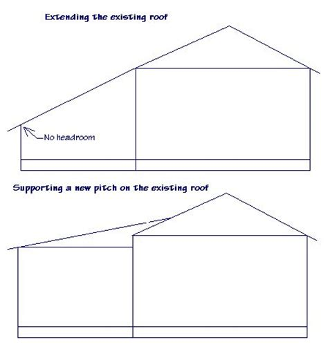shed roof tie in to valuted sunroom images