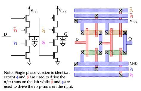 design cmos layout for transmission gate based latch cmos logic structures