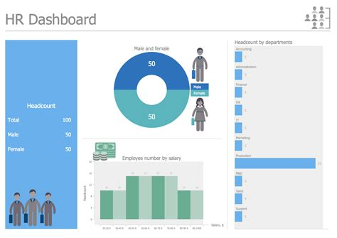 hr metrics hr metrics dashboard template 28 images 26 images of