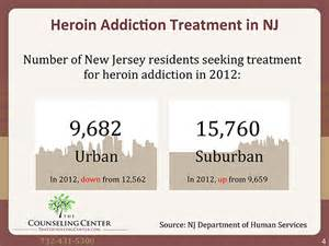 home remedies for methadone withdrawal nj suburban heroin crisis 2014