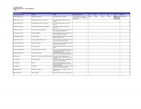 pics photos balanced scorecard template