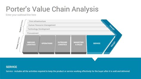 value chain analysis template excellent porter analysis template ideas exle resume