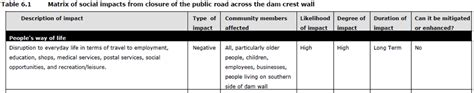 18 usc section 926c impact evaluation of the public safety and recreational