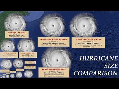 hurricane irma size hurricane size comparison
