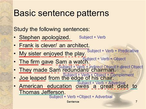 7 pattern of sentences sentence patterns lecture chapter i the sentence lecture 1